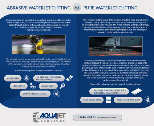 abrasive vs pure waterjet cutting
